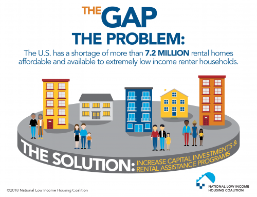 Report Shows Gap in Affordable Housing in Ohio