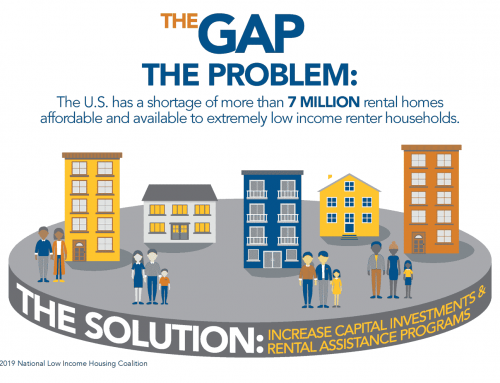 Report Shows Gap in Affordable Housing for Low Income Ohioans